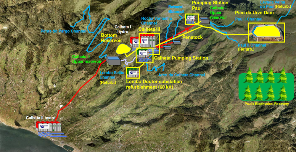 map hydroelectric power system calheta